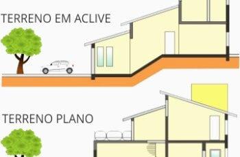 Construção em terreno com desnível, etapa de terraplenagem – Entenda Antes!