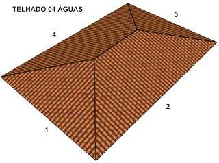 Ilustração de um telhado do tipo quatro águas ou 4 águas