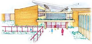 Tipos de projeto - arquitetura