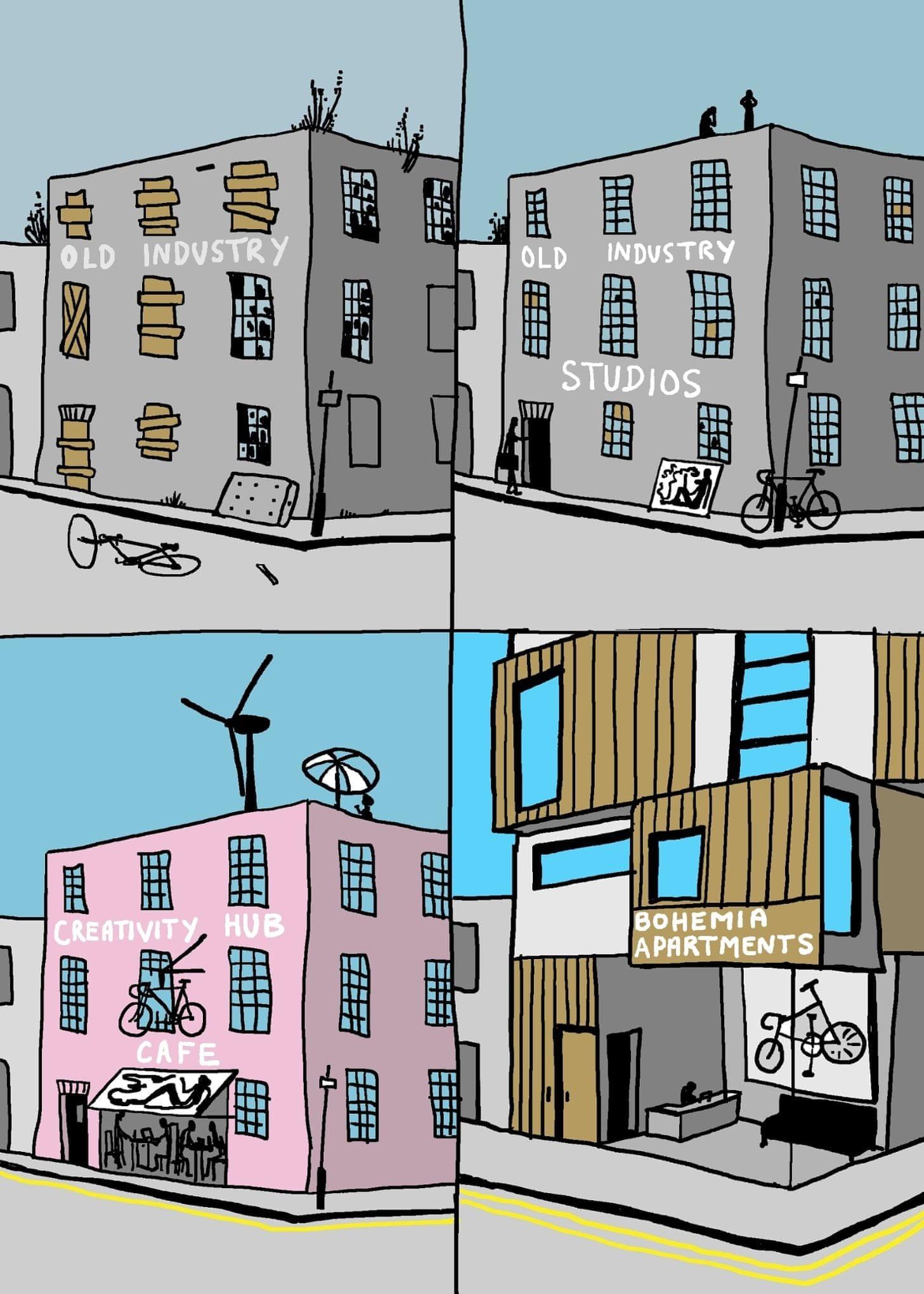 ilustrar diferentes etapas da gentrificação