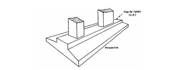 Tipos de fundações (sapatas associadas) - Entenda Antes